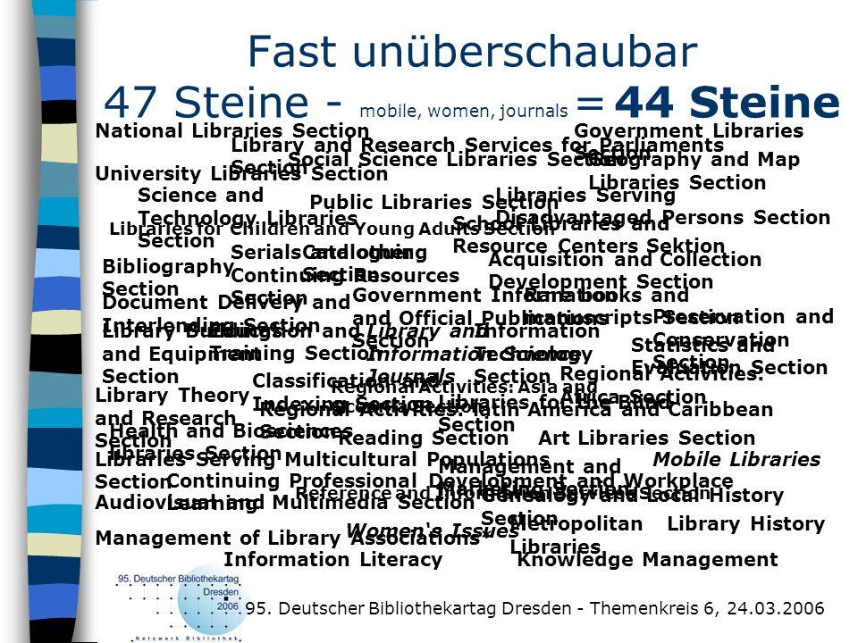Fast unüberschaubar 47 Steine - mobile, women, journals = 44 Steine