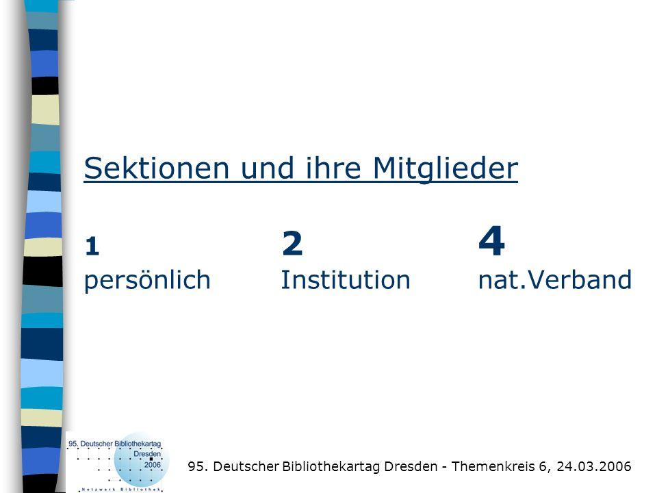 Sektionen und ihre Mitglieder 1 2 4 persönlich Institution nat.Verband