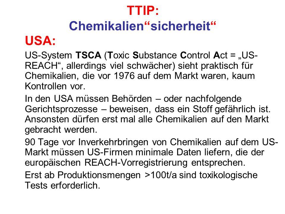 TTIP: Chemikalien sicherheit