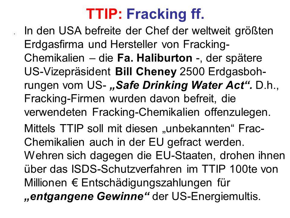 TTIP: Fracking ff.