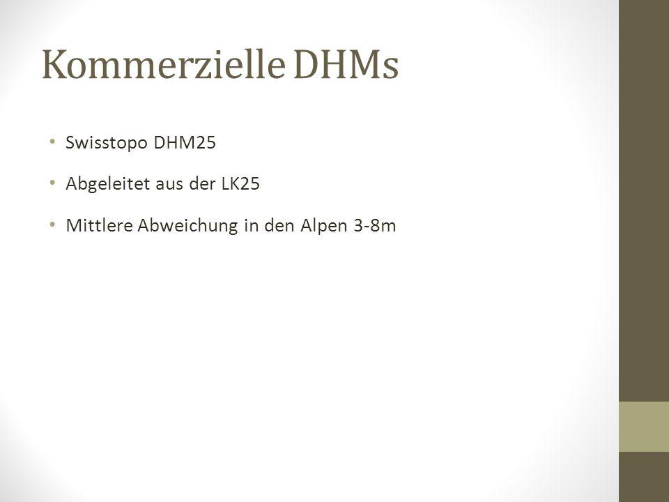 Kommerzielle DHMs Swisstopo DHM25 Abgeleitet aus der LK25