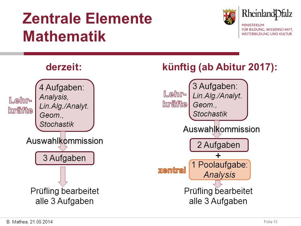 Zentrale Elemente Mathematik