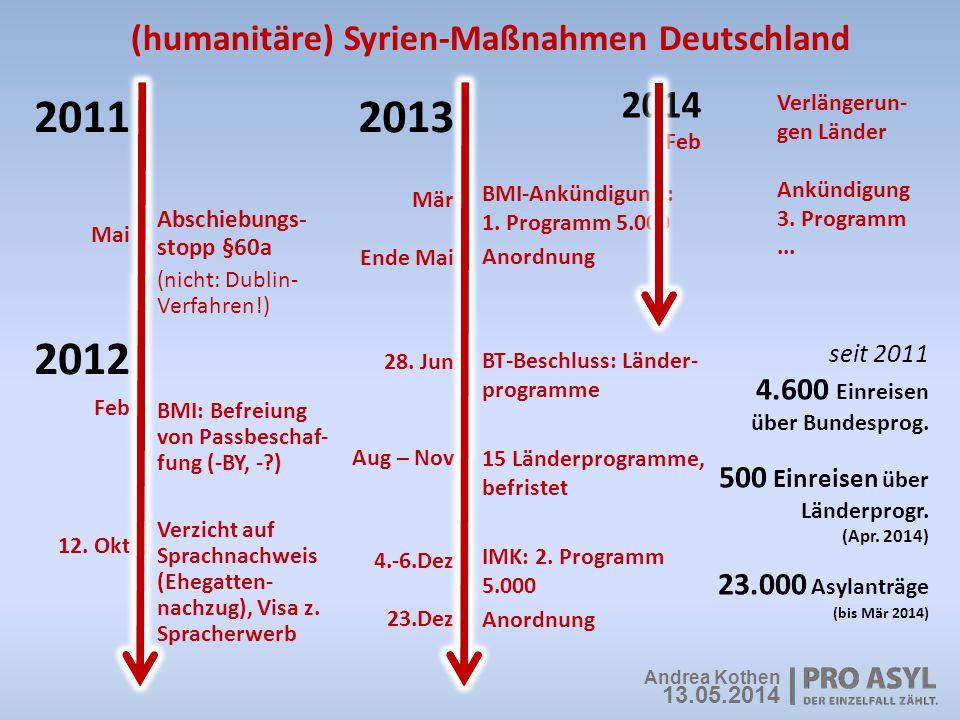 (humanitäre) Syrien-Maßnahmen Deutschland