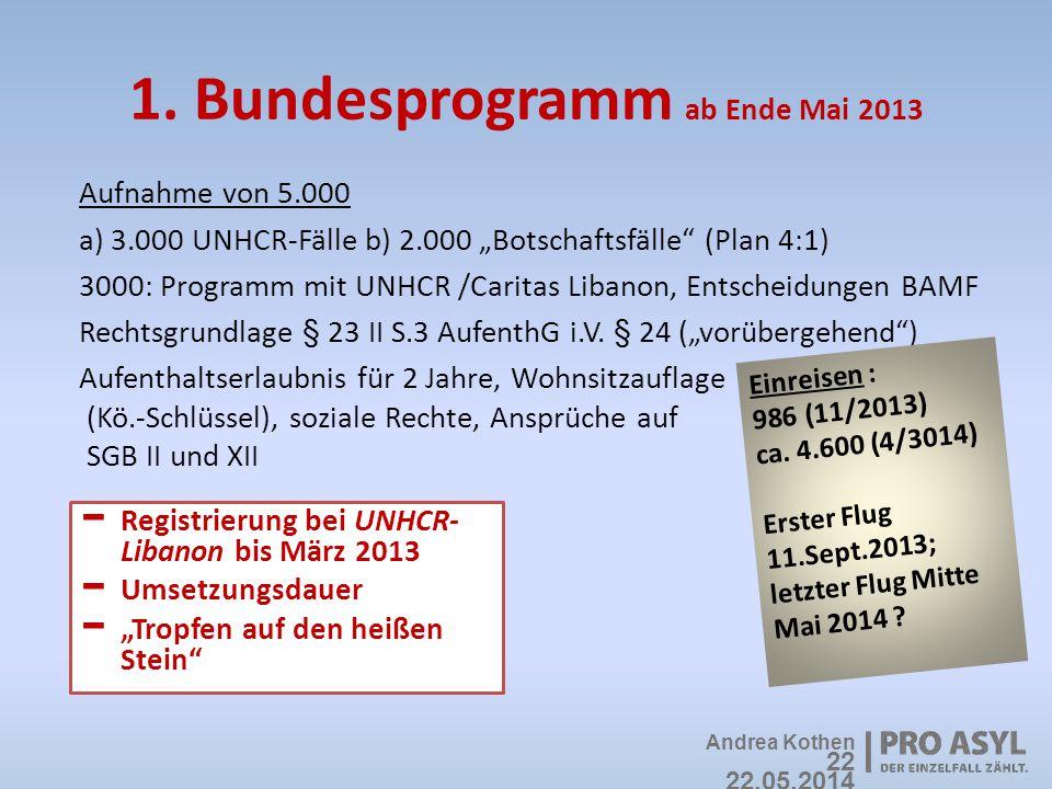 1. Bundesprogramm ab Ende Mai 2013