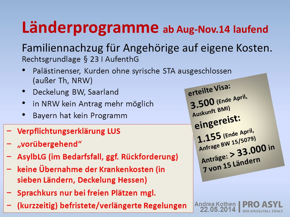 Länderprogramme ab Aug-Nov.14 laufend