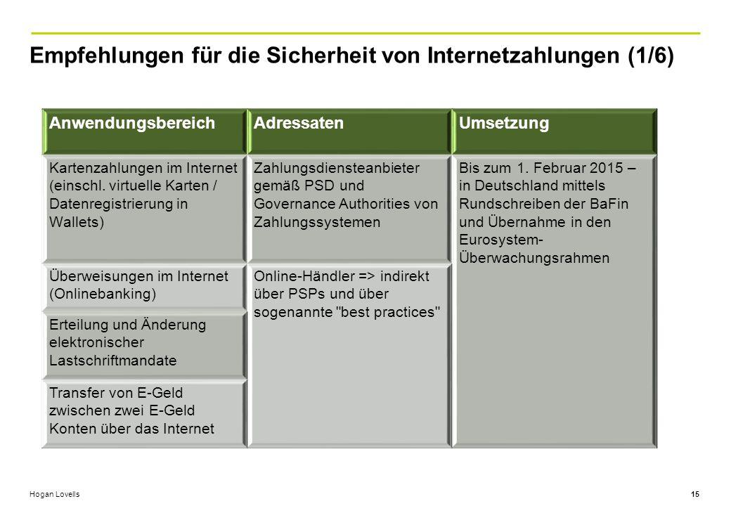Empfehlungen für die Sicherheit von Internetzahlungen (1/6)
