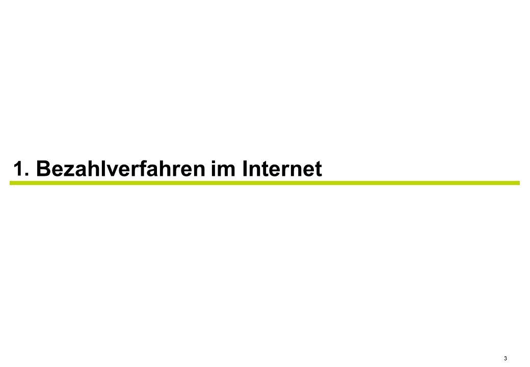 1. Bezahlverfahren im Internet