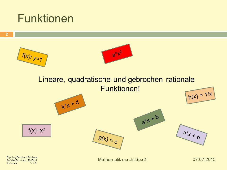 Lineare, quadratische und gebrochen rationale Funktionen!