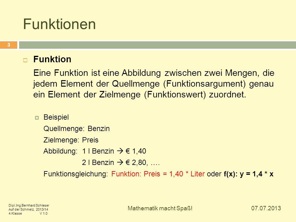 Funktionen Funktion.