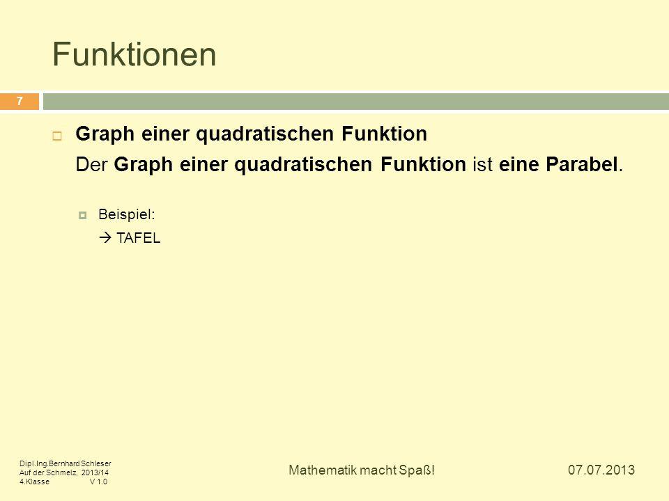 Funktionen Graph einer quadratischen Funktion
