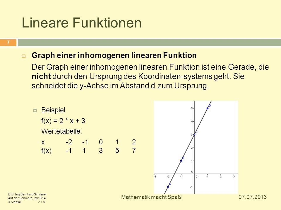 Lineare Funktionen Graph einer inhomogenen linearen Funktion