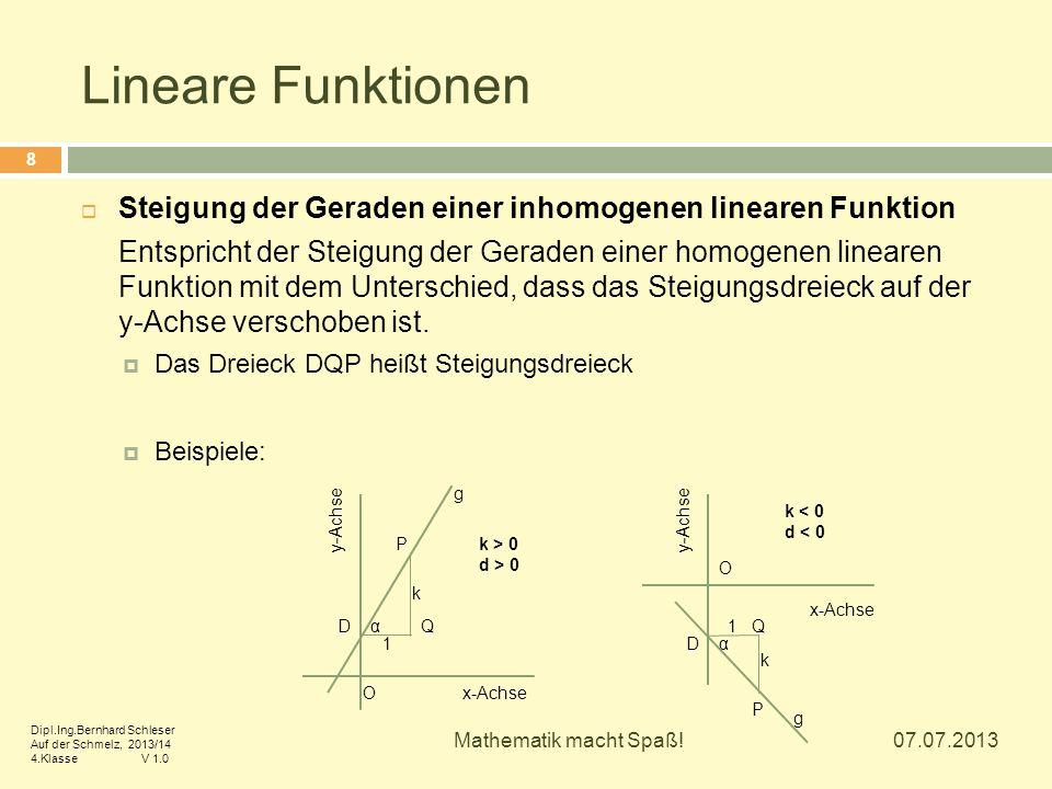 Lineare Funktionen Steigung der Geraden einer inhomogenen linearen Funktion.