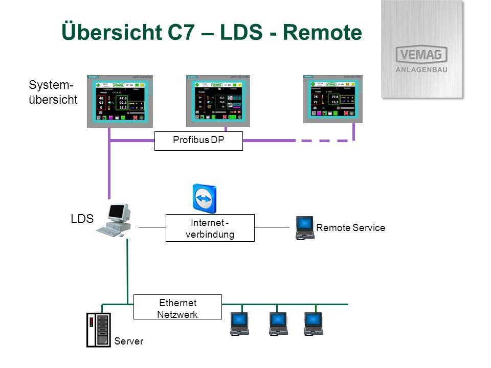 Übersicht C7 – LDS - Remote
