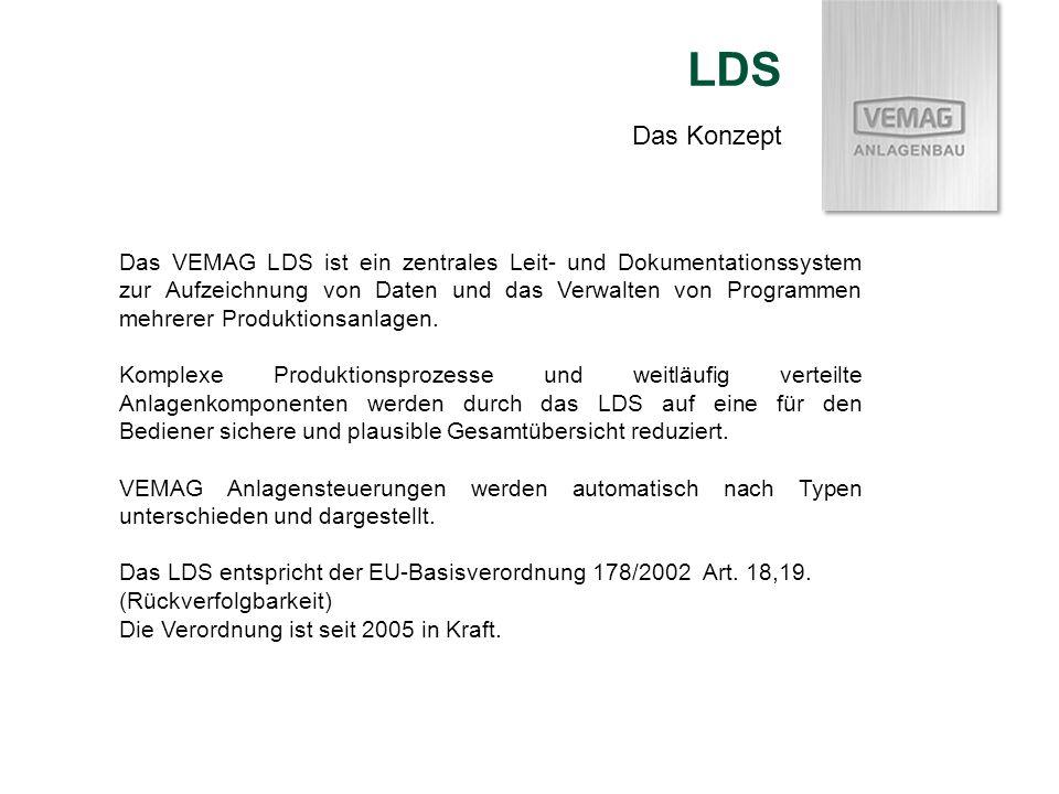 LDS Das Konzept.