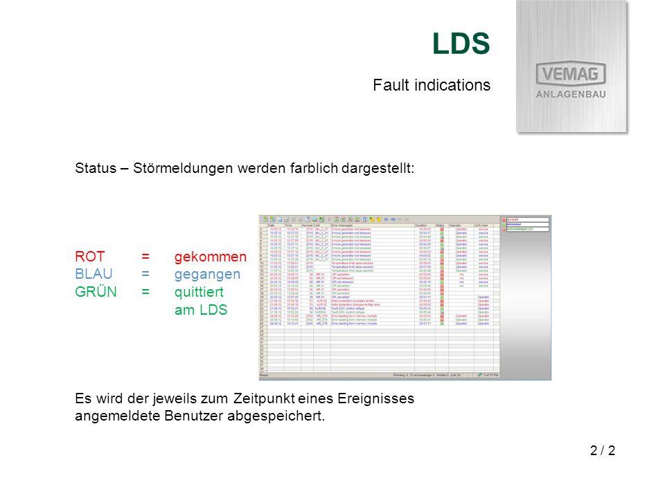 LDS Fault indications. Status – Störmeldungen werden farblich dargestellt: ROT = gekommen. BLAU = gegangen.
