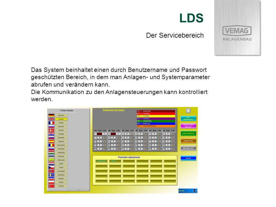 LDS Der Servicebereich