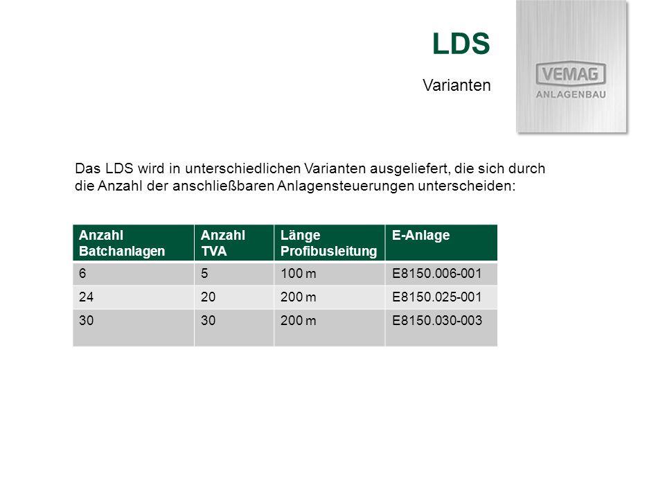 LDS Varianten.