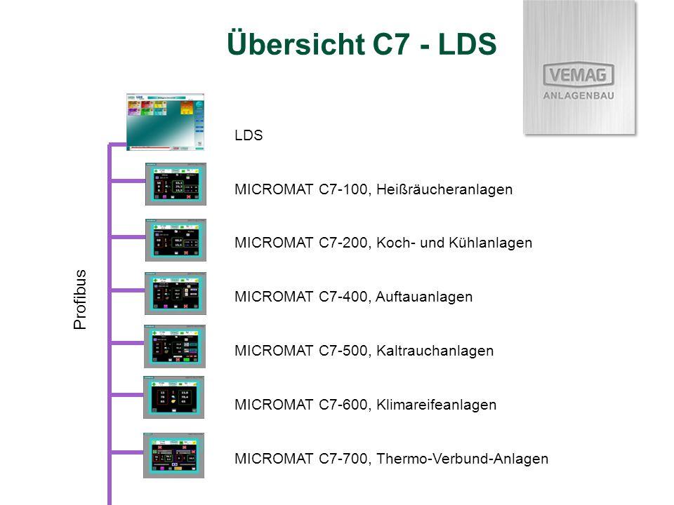 Übersicht C7 - LDS LDS Profibus MICROMAT C7-100, Heißräucheranlagen