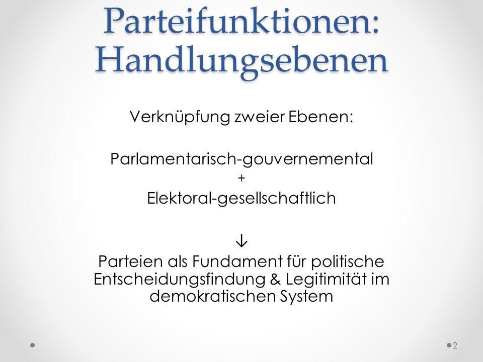 Parteifunktionen: Handlungsebenen