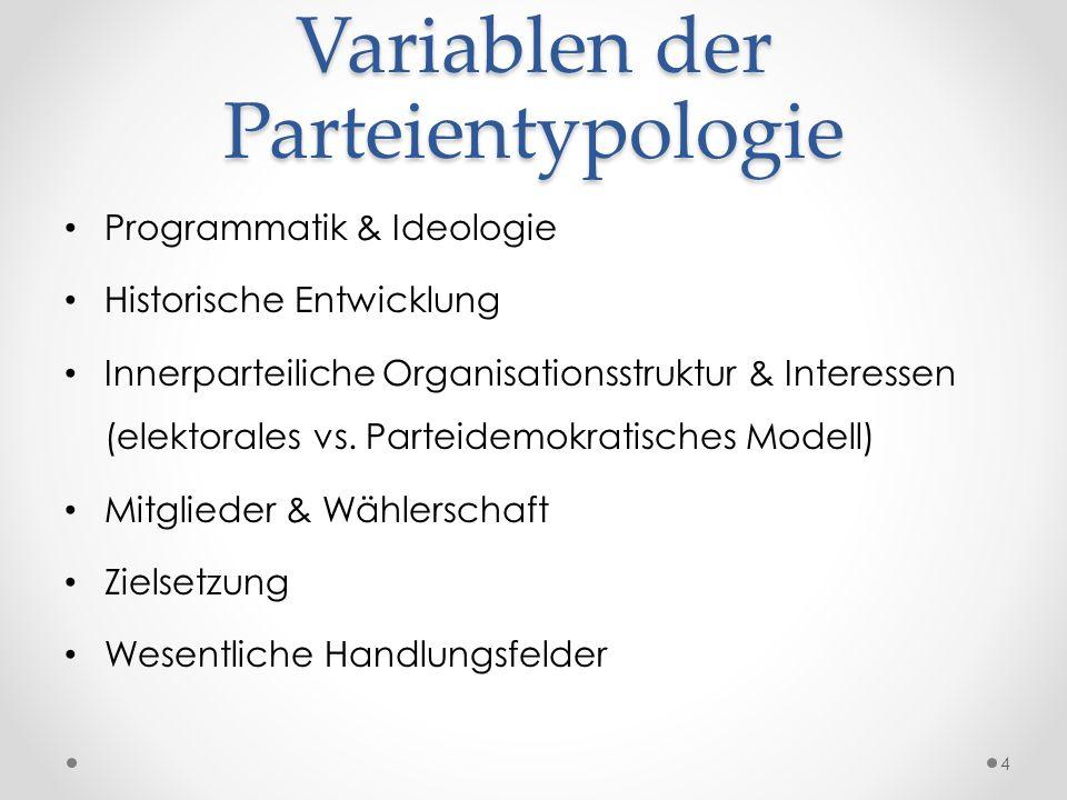 Variablen der Parteientypologie