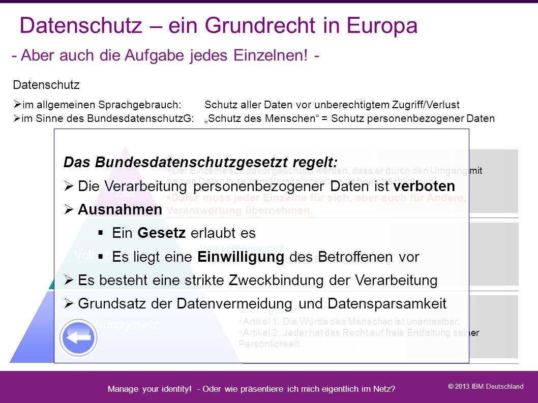 Datenschutz – ein Grundrecht in Europa
