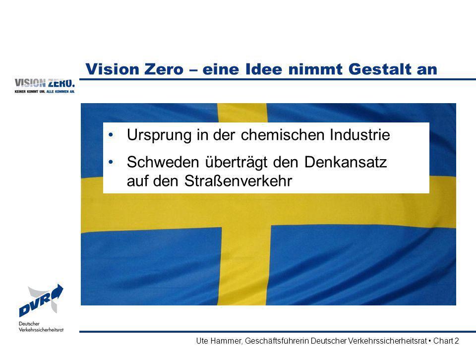 Vision Zero – eine Idee nimmt Gestalt an
