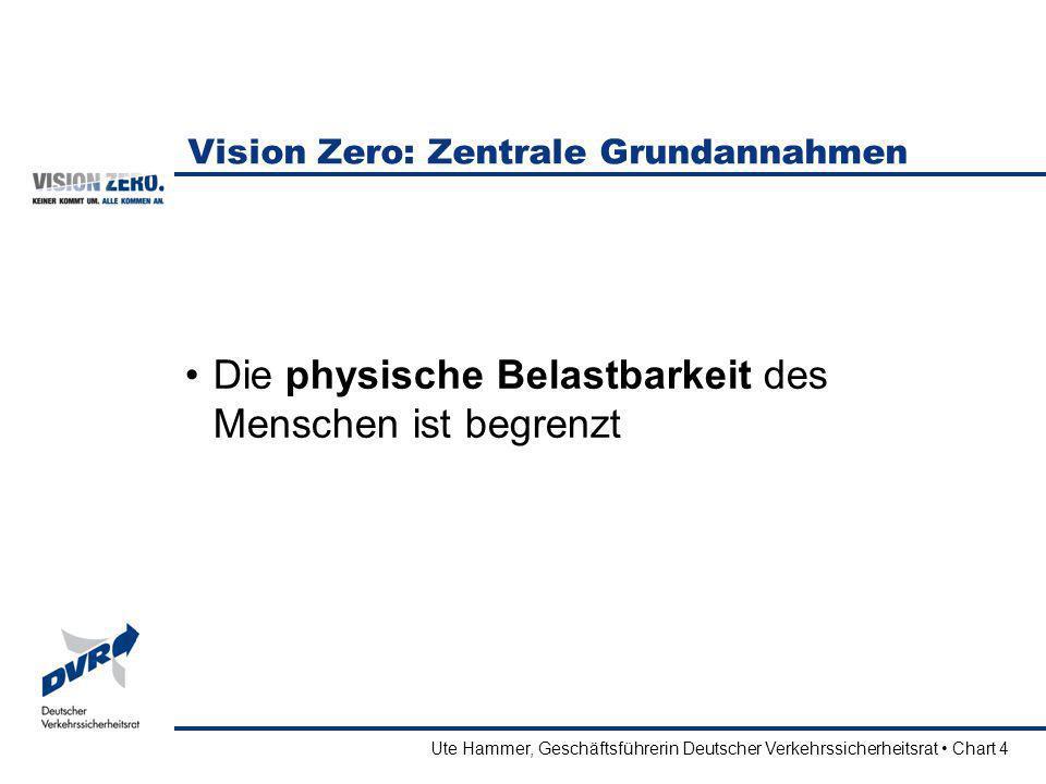 Vision Zero: Zentrale Grundannahmen