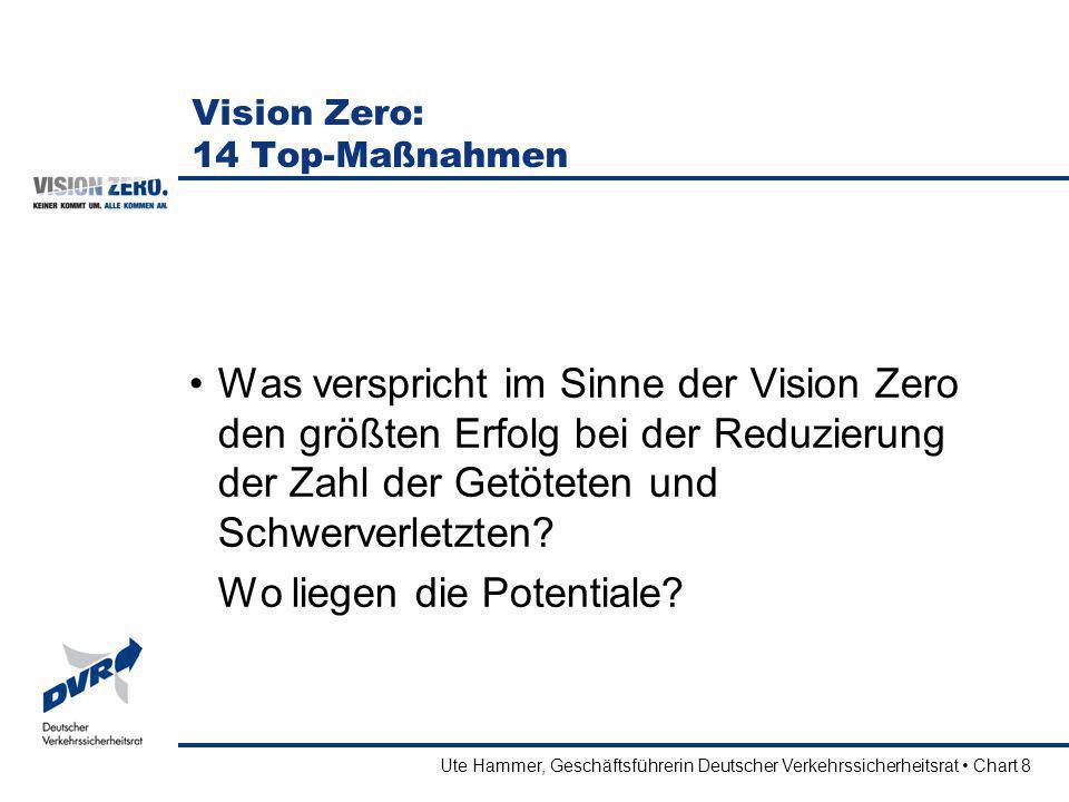 Vision Zero: 14 Top-Maßnahmen
