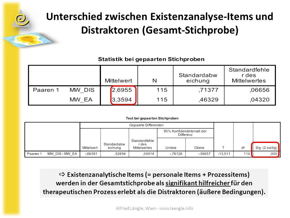  Existenzanalytische Items (= personale Items + Prozessitems)