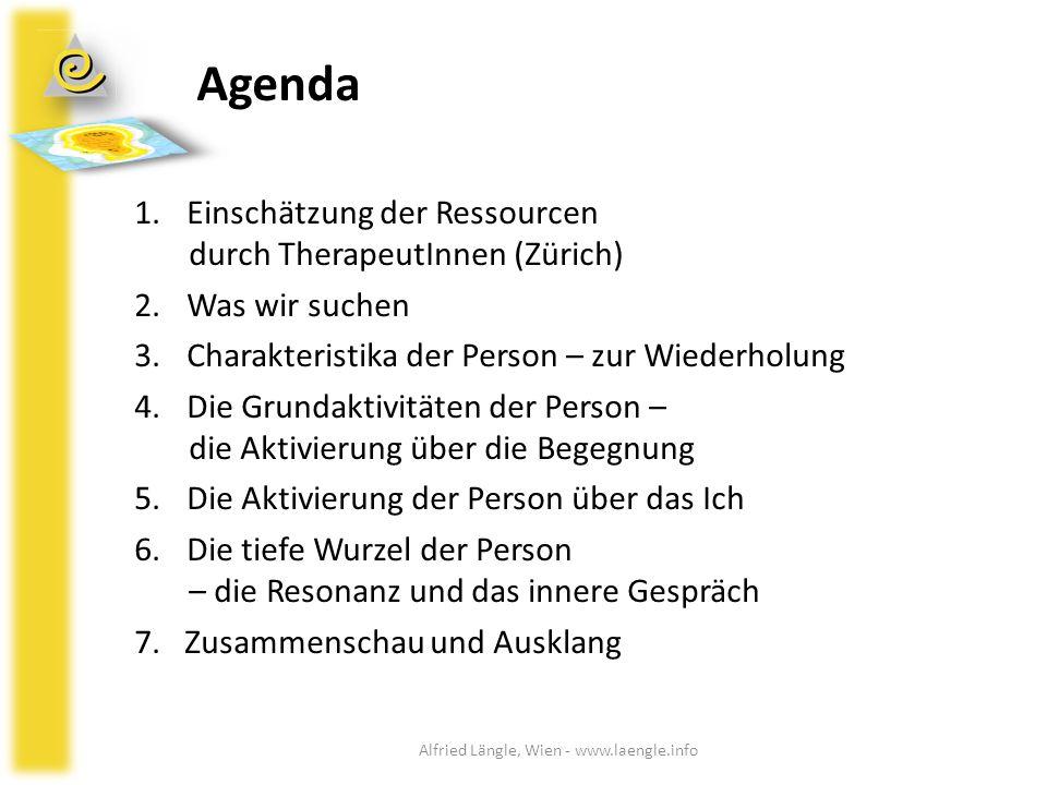 Agenda Einschätzung der Ressourcen durch TherapeutInnen (Zürich)