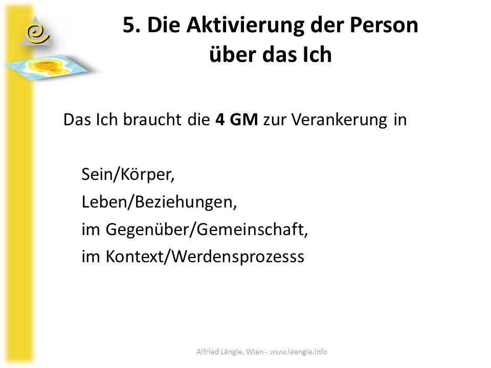 5. Die Aktivierung der Person über das Ich