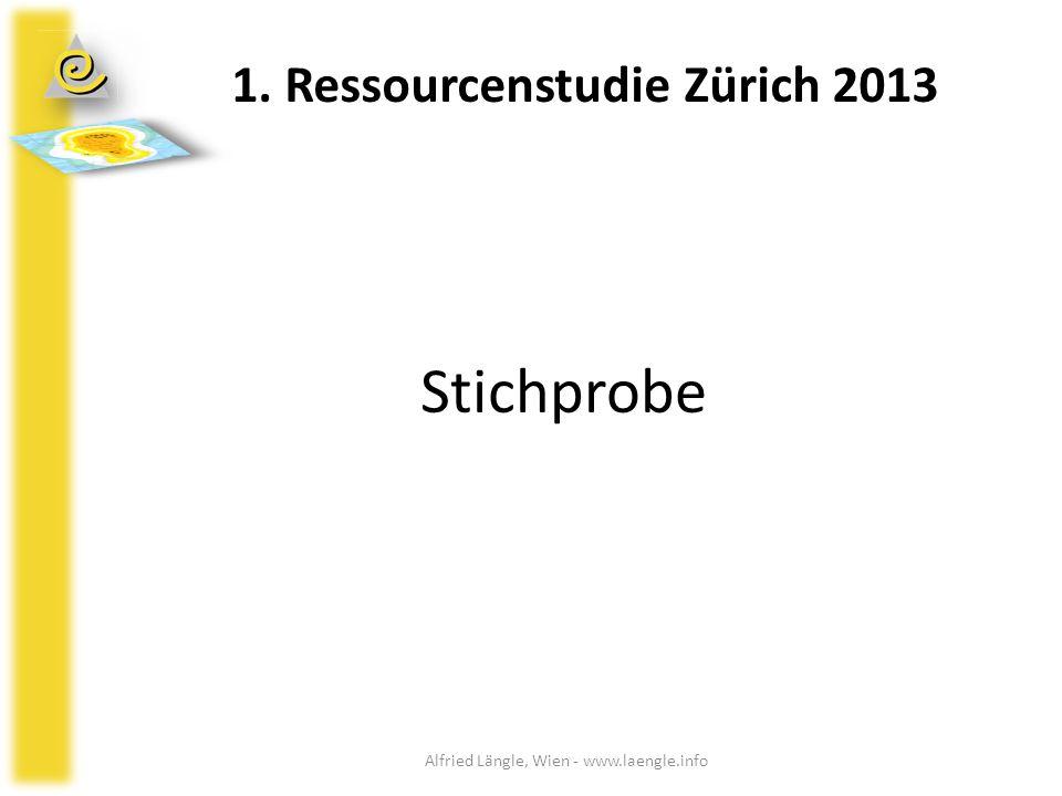 1. Ressourcenstudie Zürich 2013