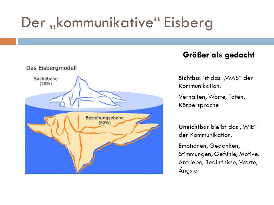 """Der """"kommunikative Eisberg"""