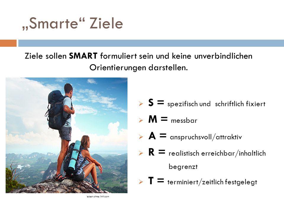 """""""Smarte Ziele S = spezifisch und schriftlich fixiert M = messbar"""