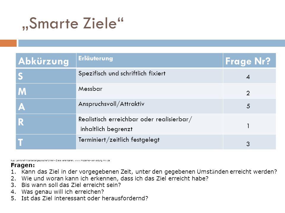 """""""Smarte Ziele Abkürzung Frage Nr S M A R T Erläuterung"""