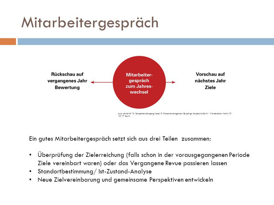 Mitarbeitergespräch Aus: Lehrbrief 12 Kompaktstudiengang Modul 3 Personalmanagement Quadriga Akademie Berlin · Werderscher Markt 13 · 10117 Berlin.