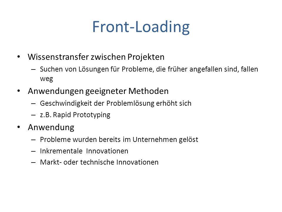 Front-Loading Wissenstransfer zwischen Projekten