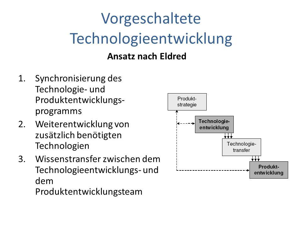 Vorgeschaltete Technologieentwicklung