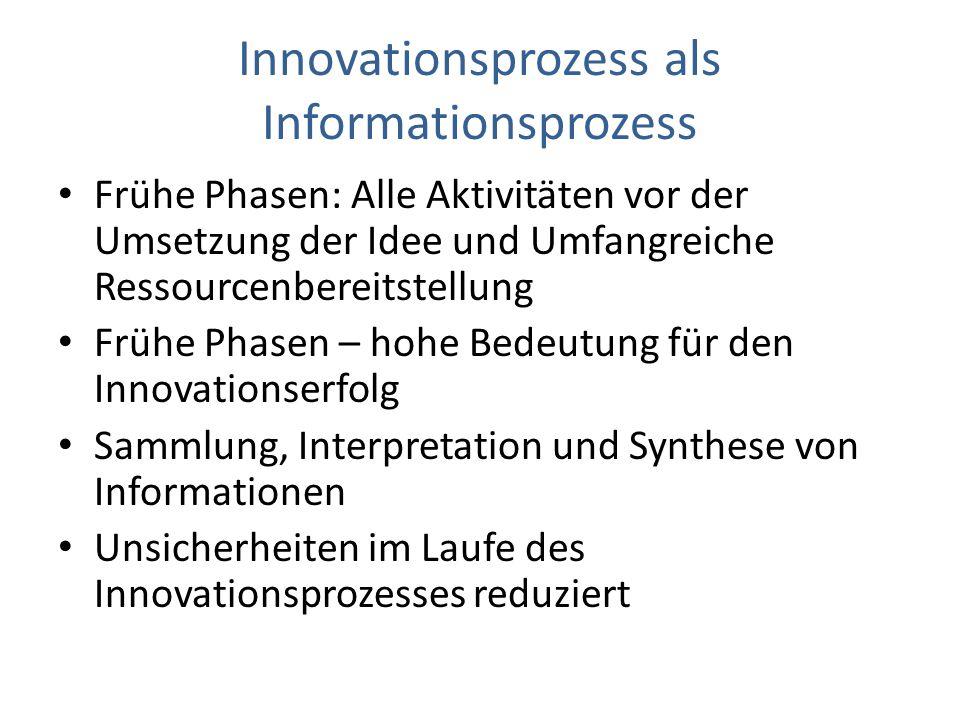 Innovationsprozess als Informationsprozess