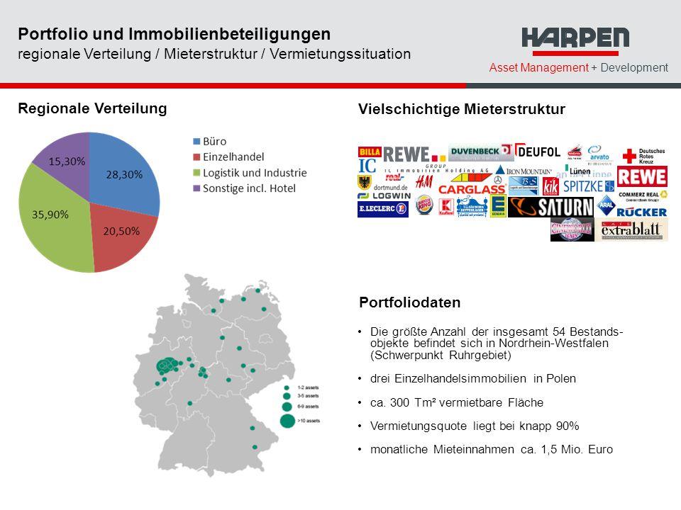 Portfolio und Immobilienbeteiligungen regionale Verteilung / Mieterstruktur / Vermietungssituation