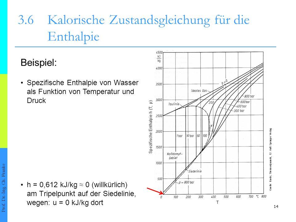 3.6 Kalorische Zustandsgleichung für die Enthalpie