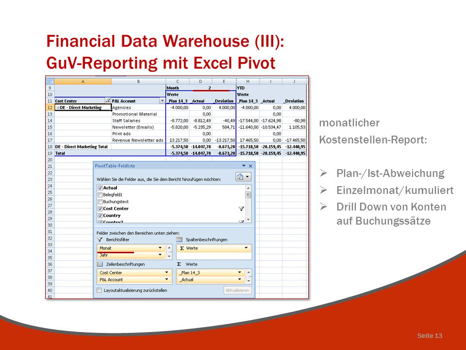 Financial Data Warehouse (III): GuV-Reporting mit Excel Pivot