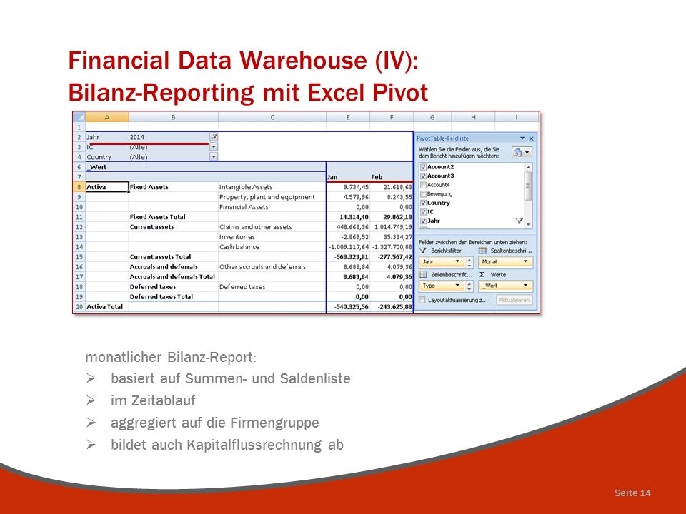Financial Data Warehouse (IV): Bilanz-Reporting mit Excel Pivot