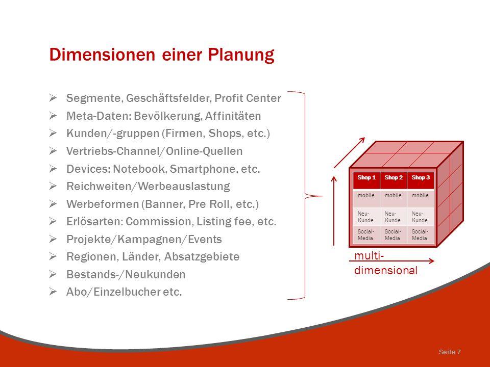 Dimensionen einer Planung