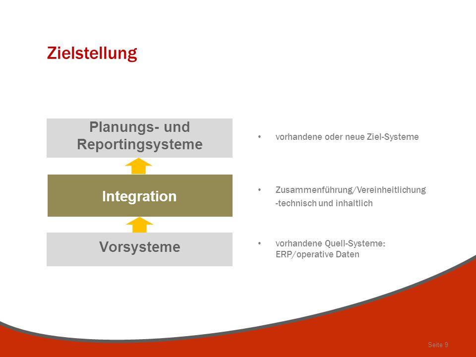 Zielstellung Planungs- und Reportingsysteme Integration Vorsysteme