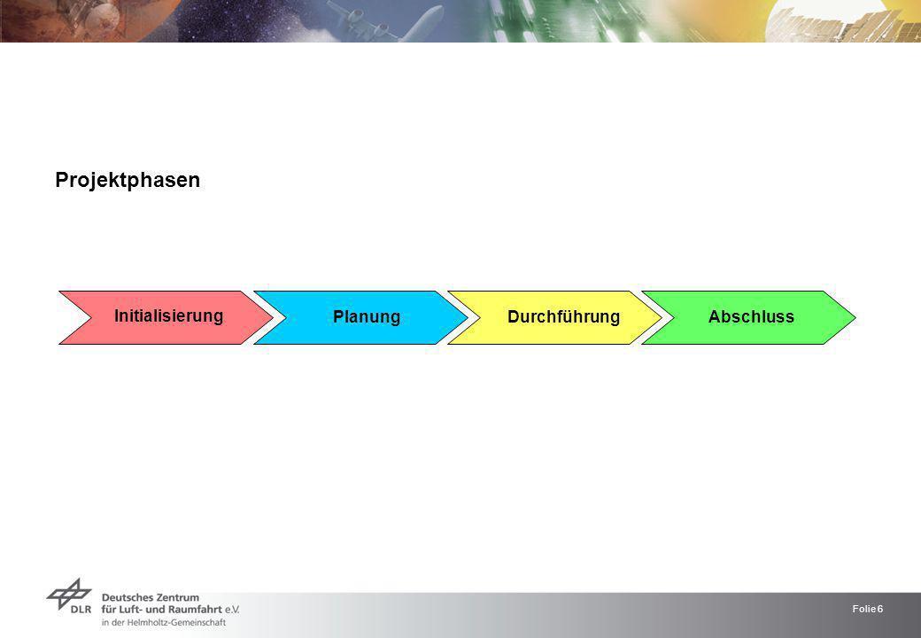 Projektphasen Initialisierung Planung Durchführung Abschluss