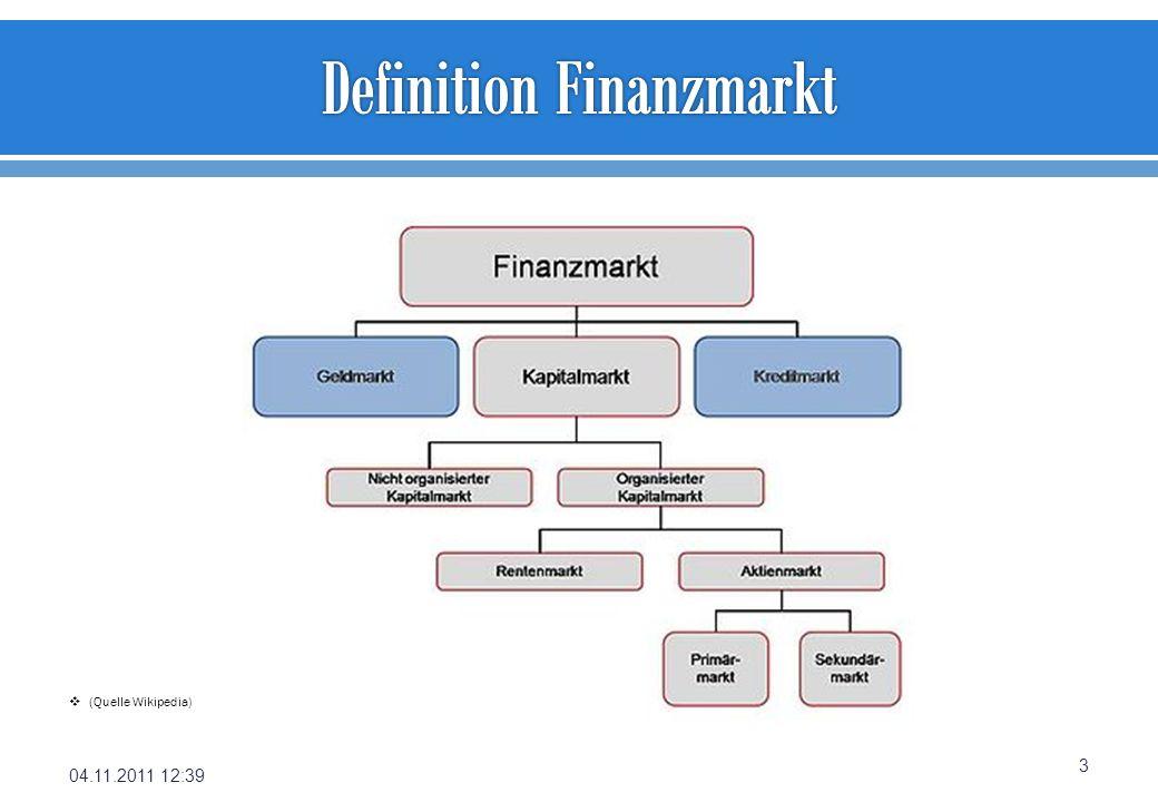 Definition Finanzmarkt