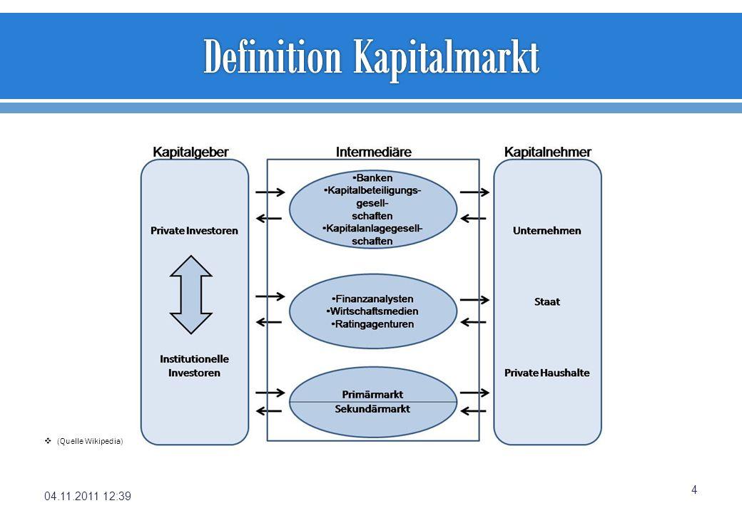 Definition Kapitalmarkt