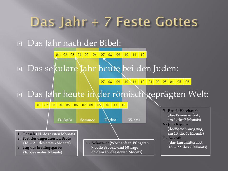 Das Jahr + 7 Feste Gottes Das Jahr nach der Bibel:
