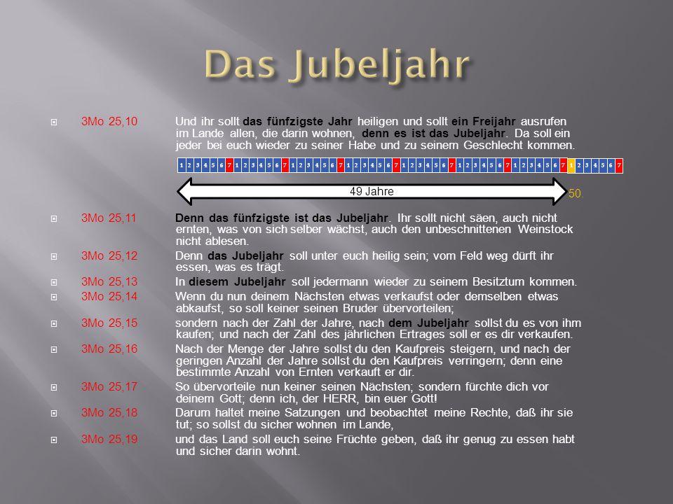 Das Jubeljahr